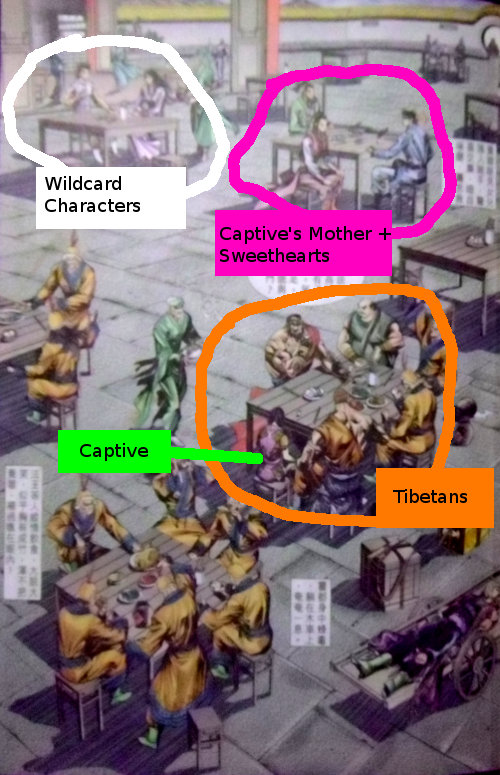 Same as the previous image, just with the characters labelled.